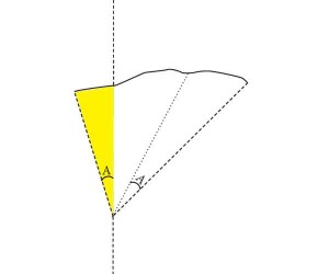 asymetrical-triangle-angles