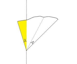 asymetrical-triangle-angles